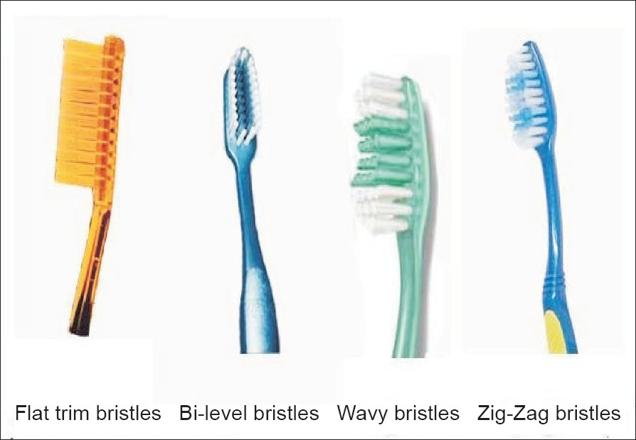 Figure 1: Types of toothbrushes used in the study