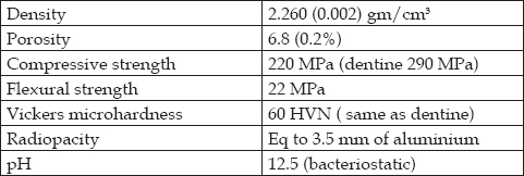 Table 1: Physical and mechanical properties of Biodentine
